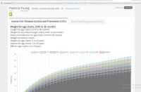 GrowthchartModule-curves.jpg