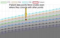Patient data Points.png
