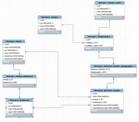 NeededModel.jpg